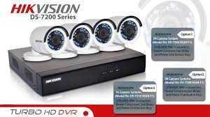 Système de vidéosurveillance pour maison et societes